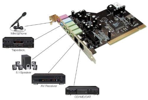TERRATEC AUREON 5.1, PCI RETAIL - 10063